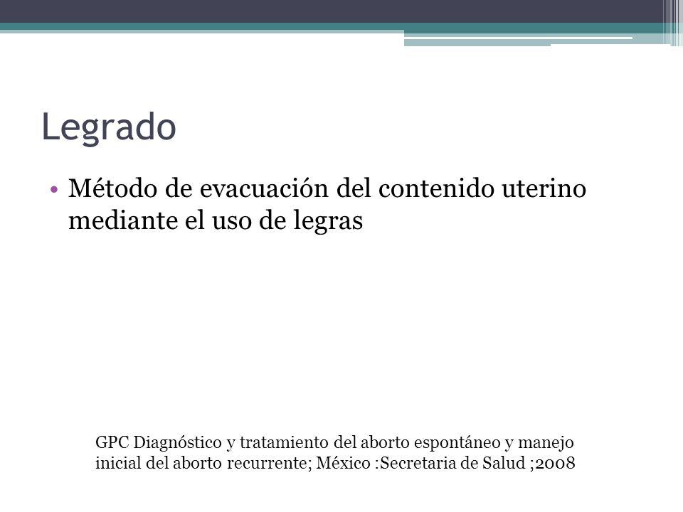 Legrado Método de evacuación del contenido uterino mediante el uso de legras GPC Diagnóstico y tratamiento del aborto espontáneo y manejo inicial del