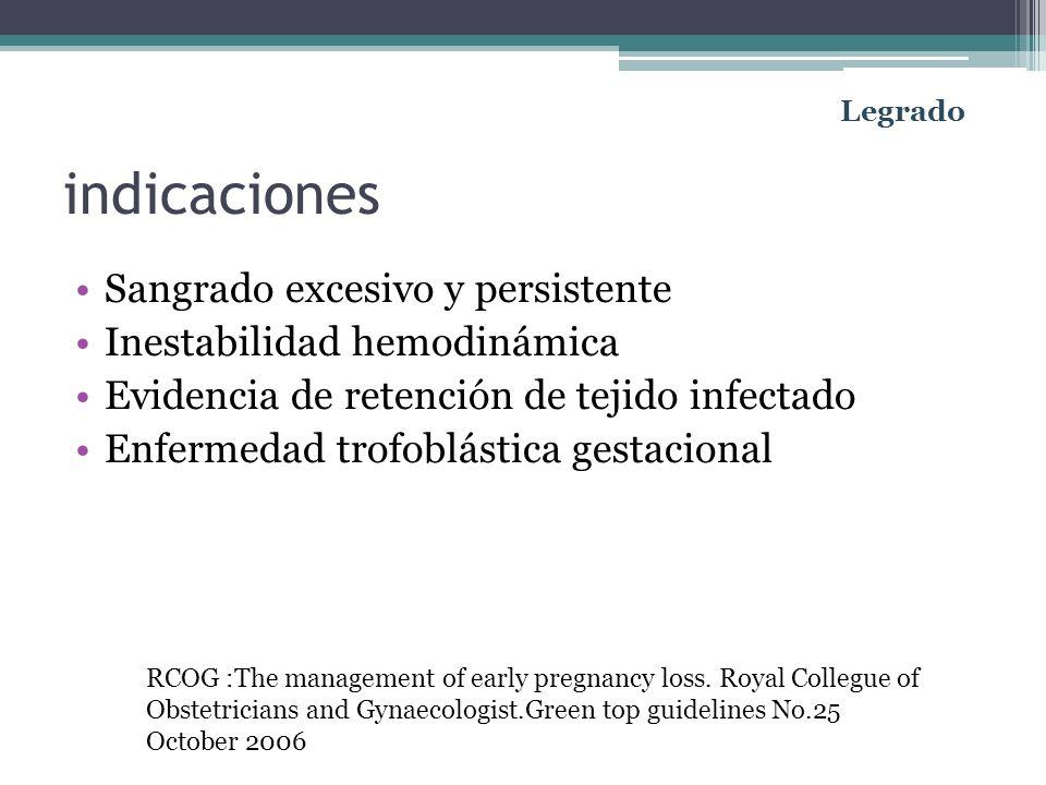 indicaciones Sangrado excesivo y persistente Inestabilidad hemodinámica Evidencia de retención de tejido infectado Enfermedad trofoblástica gestaciona