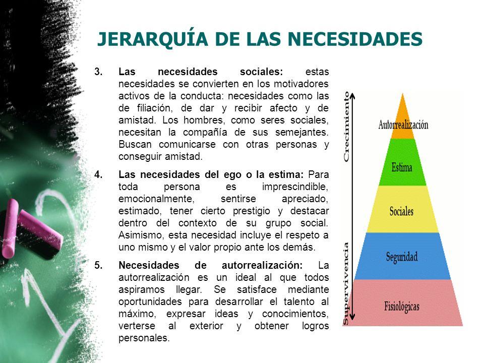 JERARQUÍA DE LAS NECESIDADES 3.Las necesidades sociales: estas necesidades se convierten en los motivadores activos de la conducta: necesidades como l