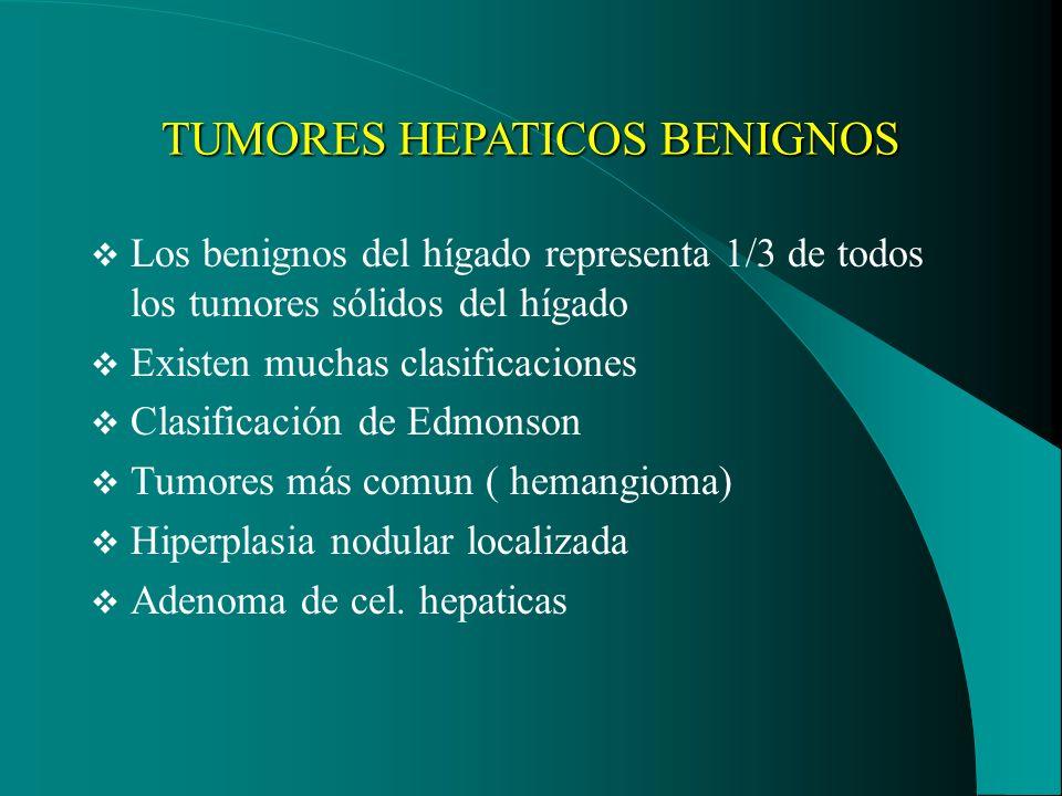 Los benignos del hígado representa 1/3 de todos los tumores sólidos del hígado Existen muchas clasificaciones Clasificación de Edmonson Tumores más co