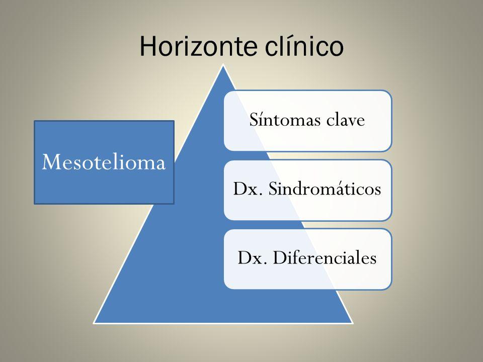 Horizonte clínico Síntomas claveDx. SindromáticosDx. Diferenciales Mesotelioma