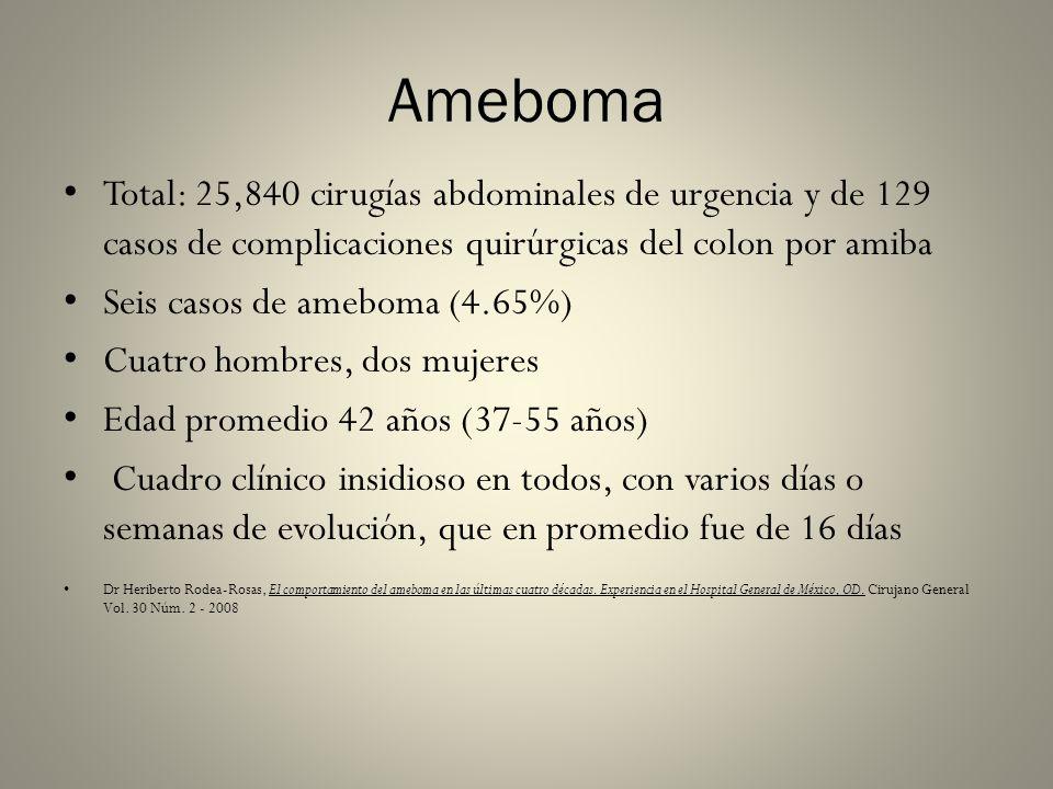 Ameboma Total: 25,840 cirugías abdominales de urgencia y de 129 casos de complicaciones quirúrgicas del colon por amiba Seis casos de ameboma (4.65%)