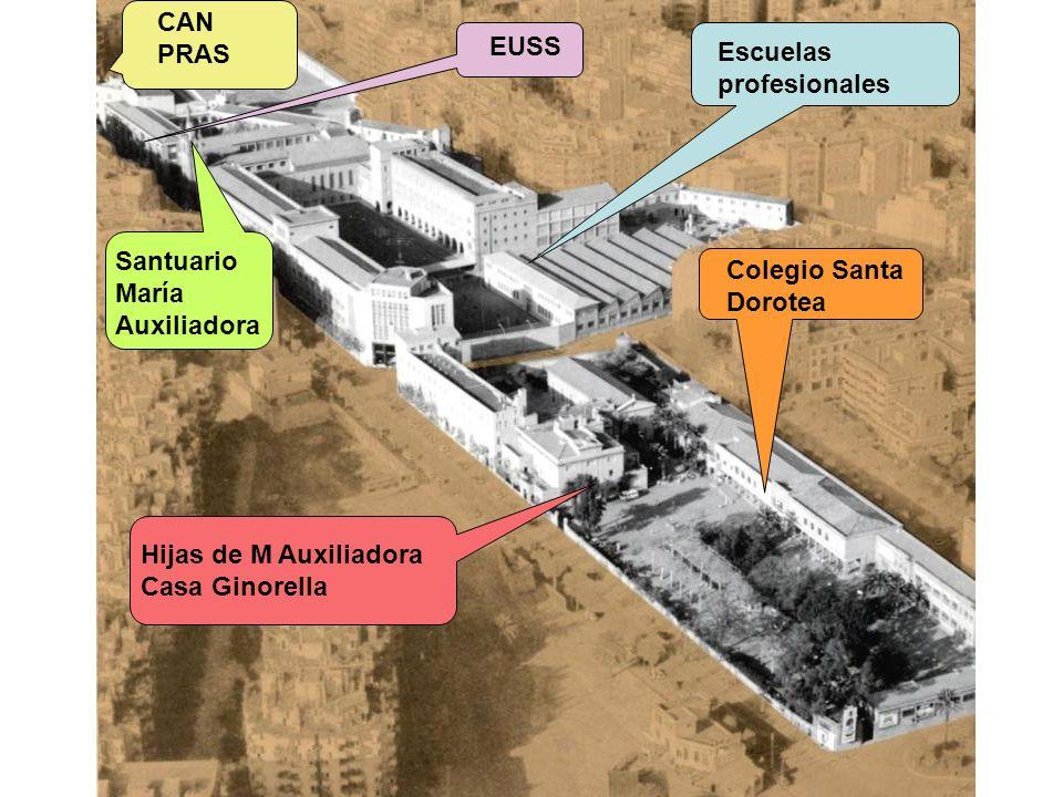 CAN PRAS EUSS Santuario María Auxiliadora Escuelas profesionales Colegio Santa Dorotea Hijas de M Auxiliadora Casa Ginorella
