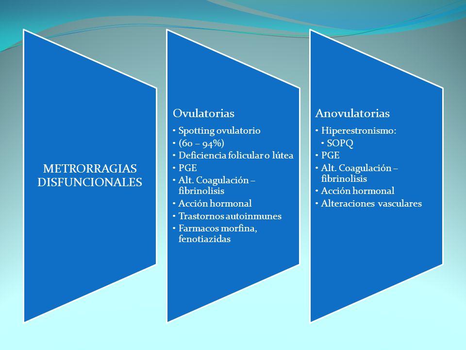 METRORRAGIAS DISFUNCIONALES Ovulatorias Spotting ovulatorio (60 – 94%) Deficiencia folicular o lútea PGE Alt. Coagulación – fibrinolisis Acción hormon