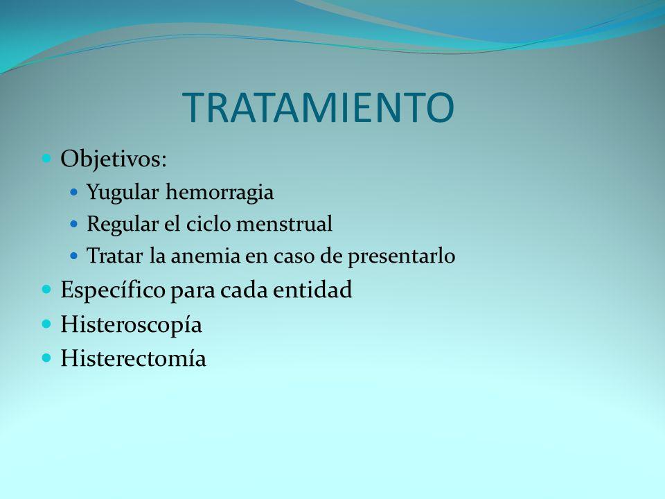 TRATAMIENTO Objetivos: Yugular hemorragia Regular el ciclo menstrual Tratar la anemia en caso de presentarlo Específico para cada entidad Histeroscopí