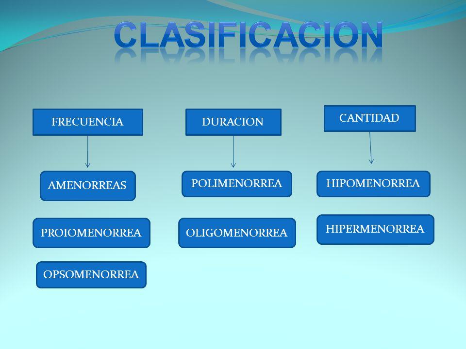 FRECUENCIADURACION CANTIDAD AMENORREAS PROIOMENORREA OPSOMENORREA POLIMENORREA OLIGOMENORREA HIPOMENORREA HIPERMENORREA