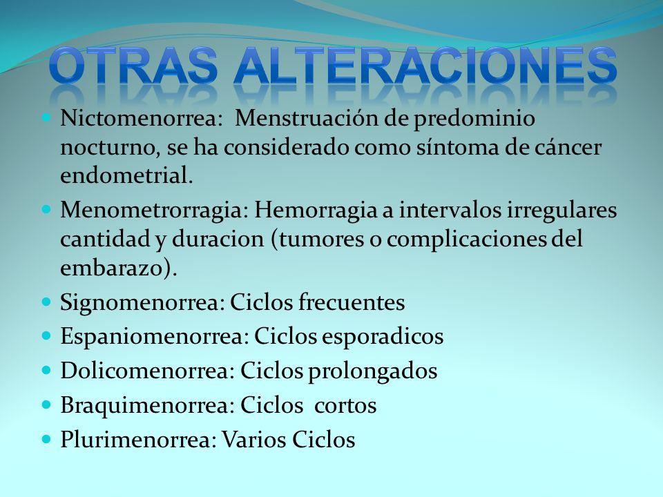 Nictomenorrea: Menstruación de predominio nocturno, se ha considerado como síntoma de cáncer endometrial. Menometrorragia: Hemorragia a intervalos irr