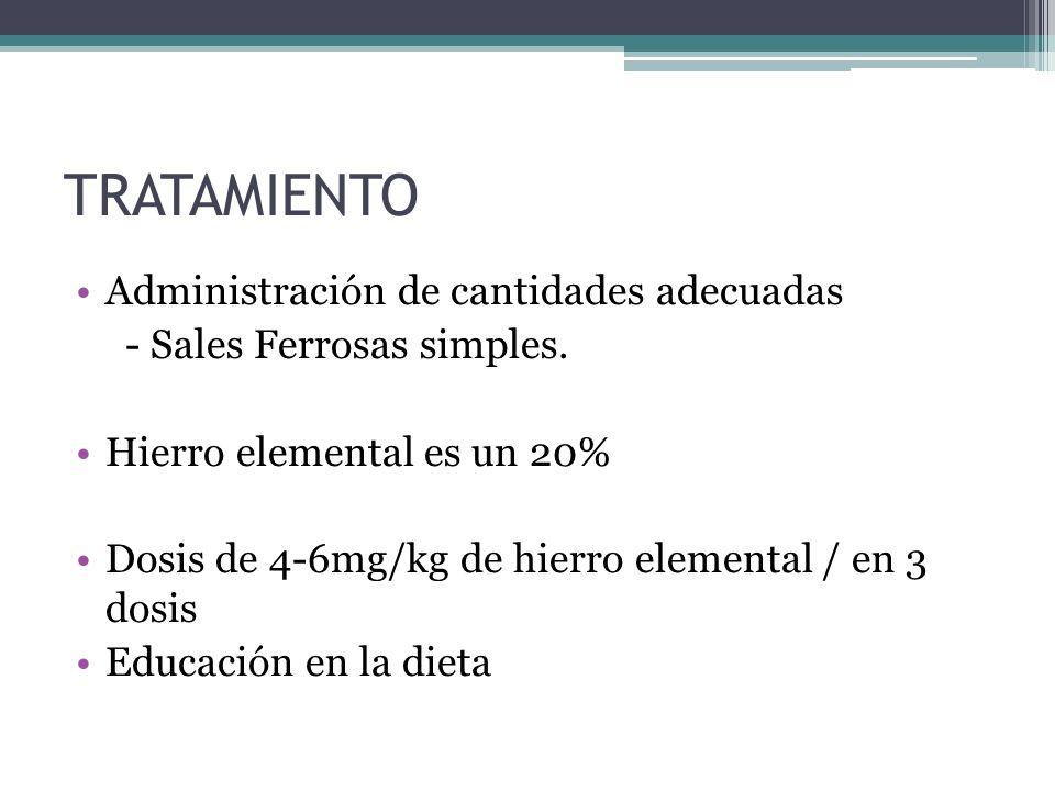-Deficiencia de ácido fólico - Deficiencia de vitamina B12 (cobalamina)