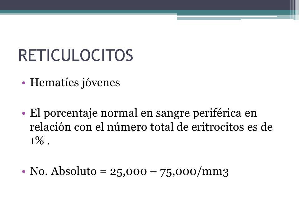 RETICULOCITOS IC = % reticulocitos x (Hto paciente/ Hto normal) /2 Valor = 1 >1 Regenerativas ( Hemólisis /sangrado agudo) < 1 Hiporregenerativas (aplasia medular)