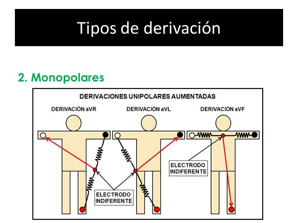 Tipos de derivación 2. Monopolares 1.Precordiales