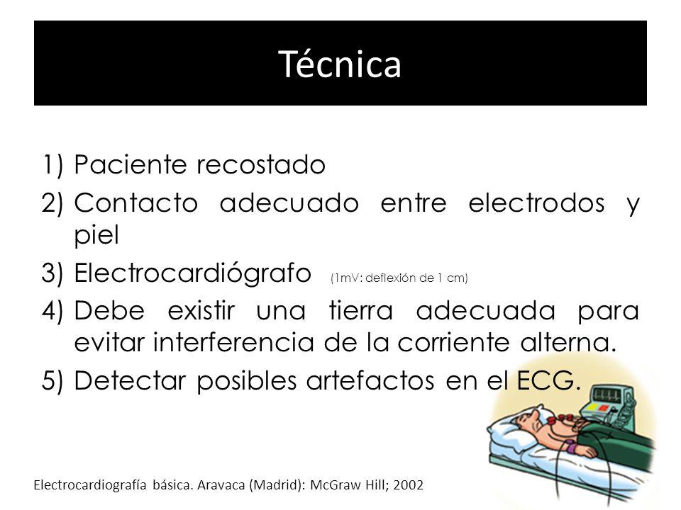 Técnica 1)Paciente recostado 2)Contacto adecuado entre electrodos y piel 3)Electrocardiógrafo (1mV: deflexión de 1 cm) 4)Debe existir una tierra adecu