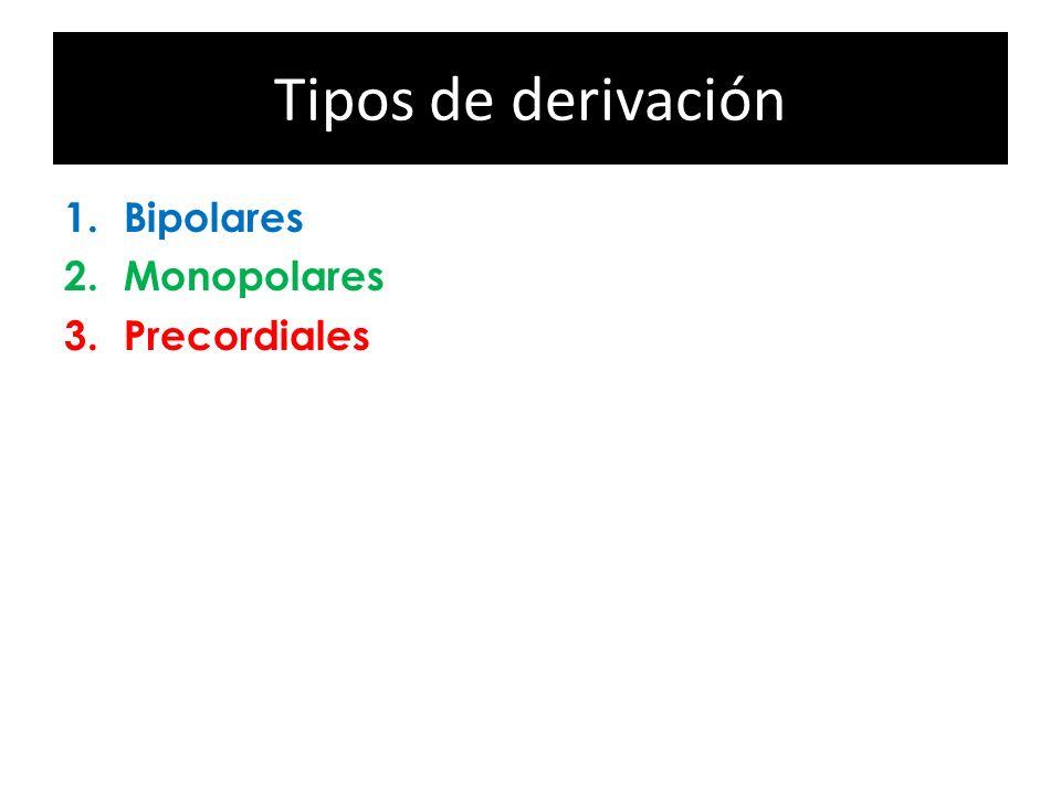 Tipos de derivación 1.Bipolares 2.Monopolares 3.Precordiales