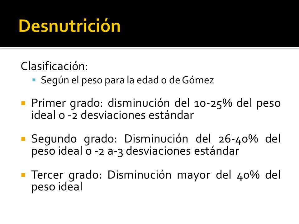 Clasificación: Según el peso para la edad o de Gómez Primer grado: disminución del 10-25% del peso ideal o -2 desviaciones estándar Segundo grado: Dis