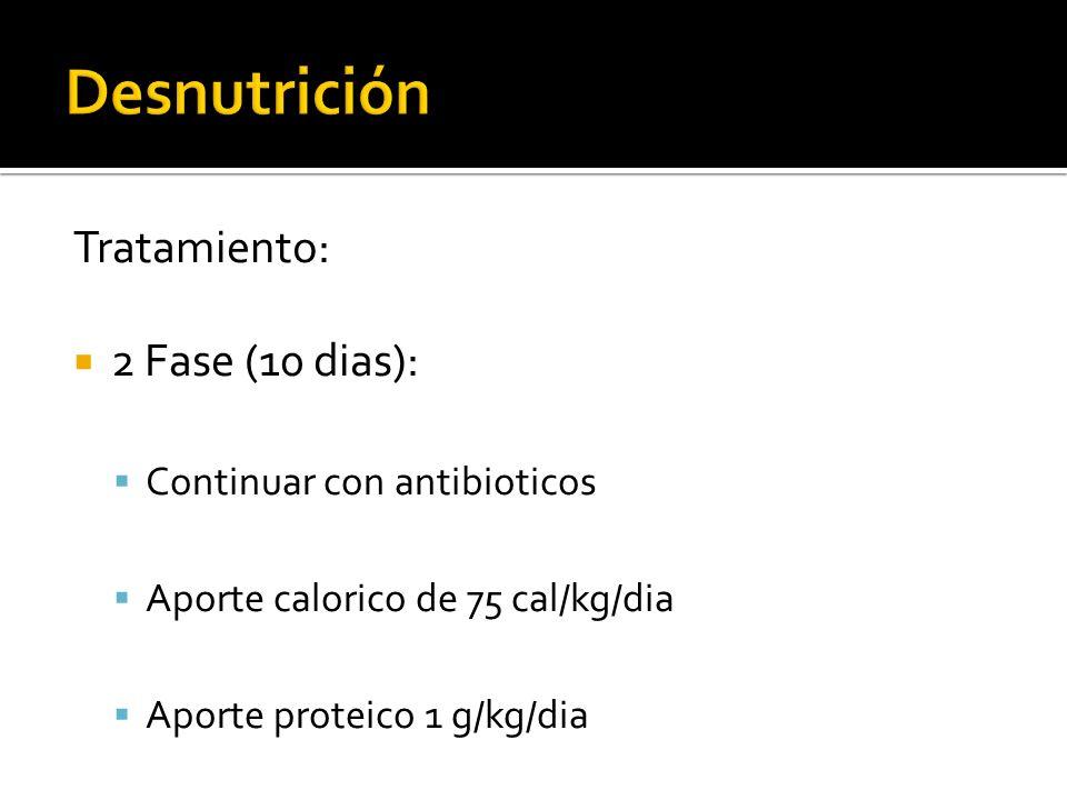 Tratamiento: 2 Fase (10 dias): Continuar con antibioticos Aporte calorico de 75 cal/kg/dia Aporte proteico 1 g/kg/dia