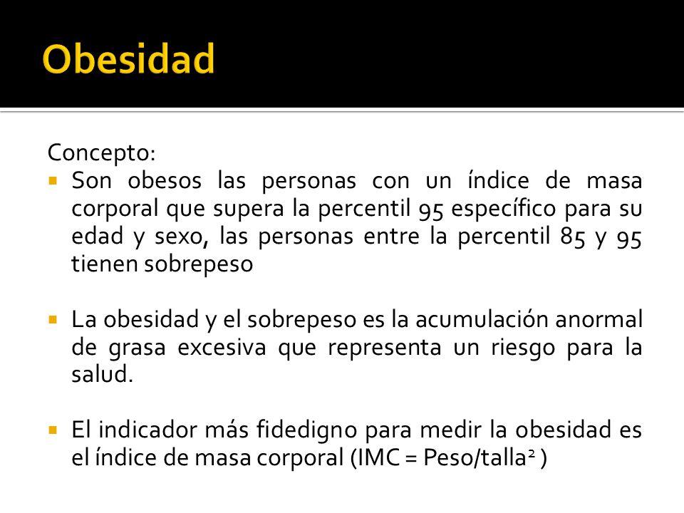 Concepto: Son obesos las personas con un índice de masa corporal que supera la percentil 95 específico para su edad y sexo, las personas entre la perc