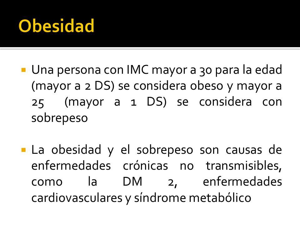 Una persona con IMC mayor a 30 para la edad (mayor a 2 DS) se considera obeso y mayor a 25 (mayor a 1 DS) se considera con sobrepeso La obesidad y el