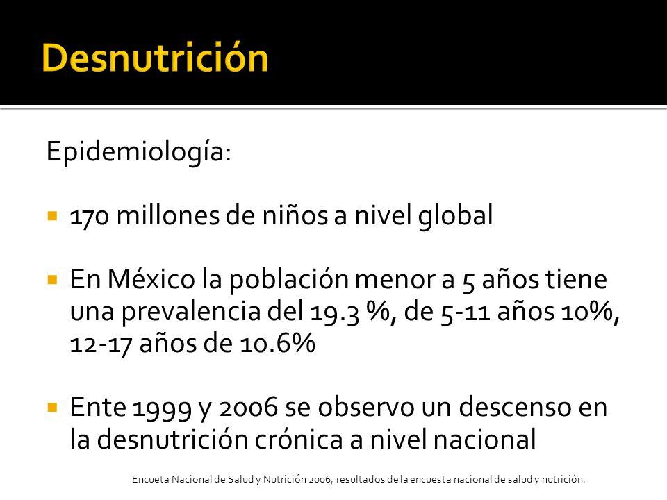 La prevalencia más alta en México se encuentra en la región sur, la población más afectada son los niños entre 12 y 23 meses de edad Encueta Nacional de Salud y Nutrición 2006, resultados de la encuesta nacional de salud y nutrición.