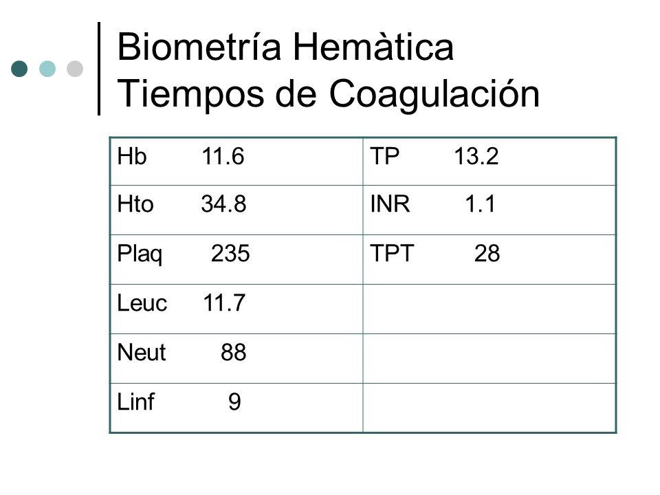 Biometría Hemàtica Tiempos de Coagulación Hb 11.6TP 13.2 Hto 34.8INR 1.1 Plaq 235TPT 28 Leuc 11.7 Neut 88 Linf 9