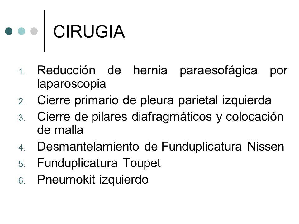CIRUGIA 1. Reducción de hernia paraesofágica por laparoscopia 2. Cierre primario de pleura parietal izquierda 3. Cierre de pilares diafragmáticos y co