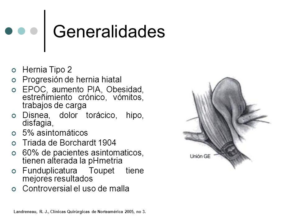Generalidades Hernia Tipo 2 Progresión de hernia hiatal EPOC, aumento PIA, Obesidad, estreñimiento crónico, vómitos, trabajos de carga Disnea, dolor t