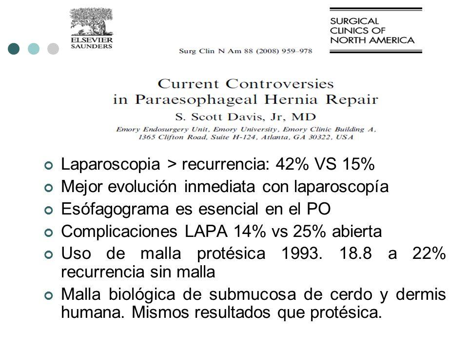 Laparoscopia > recurrencia: 42% VS 15% Mejor evolución inmediata con laparoscopía Esófagograma es esencial en el PO Complicaciones LAPA 14% vs 25% abi
