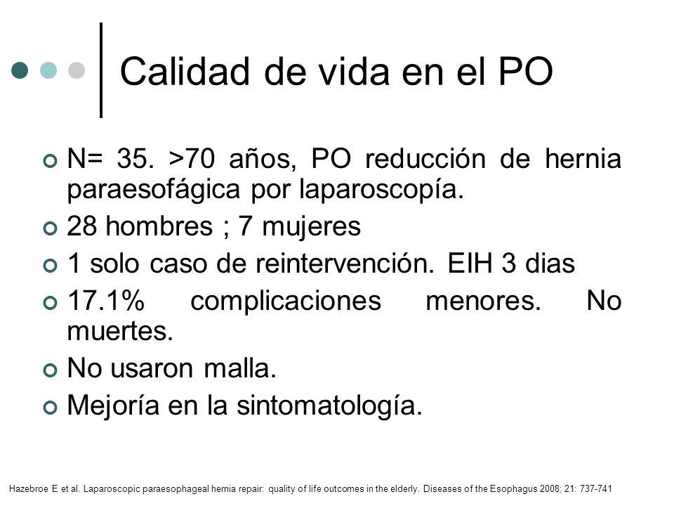 Calidad de vida en el PO N= 35. >70 años, PO reducción de hernia paraesofágica por laparoscopía. 28 hombres ; 7 mujeres 1 solo caso de reintervención.