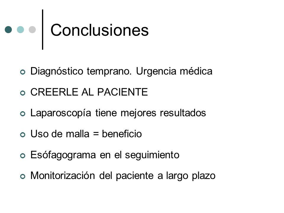 Conclusiones Diagnóstico temprano. Urgencia médica CREERLE AL PACIENTE Laparoscopía tiene mejores resultados Uso de malla = beneficio Esófagograma en