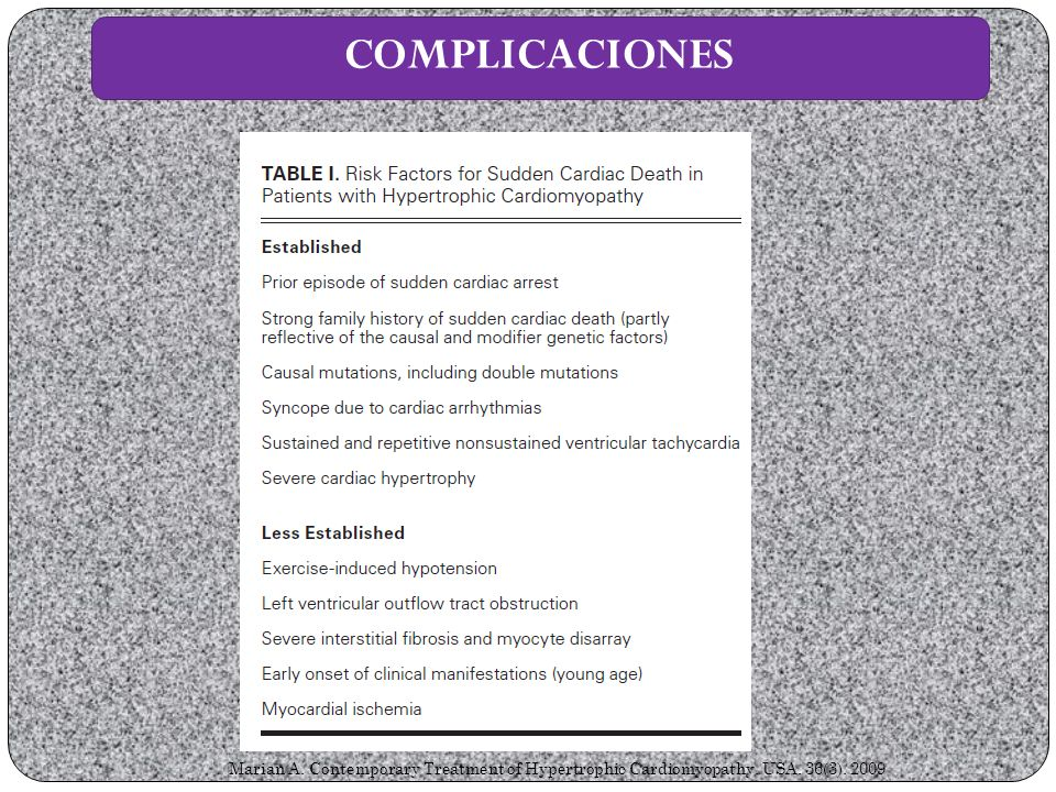 COMPLICACIONES Marian A. Contemporary Treatment of Hypertrophic Cardiomyopathy. USA. 36(3). 2009