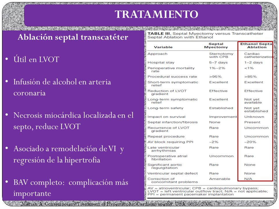 Marian A. Contemporary Treatment of Hypertrophic Cardiomyopathy. USA. 36(3). 2009 TRATAMIENTO Ablación septal transcatéter Útil en LVOT Infusión de al