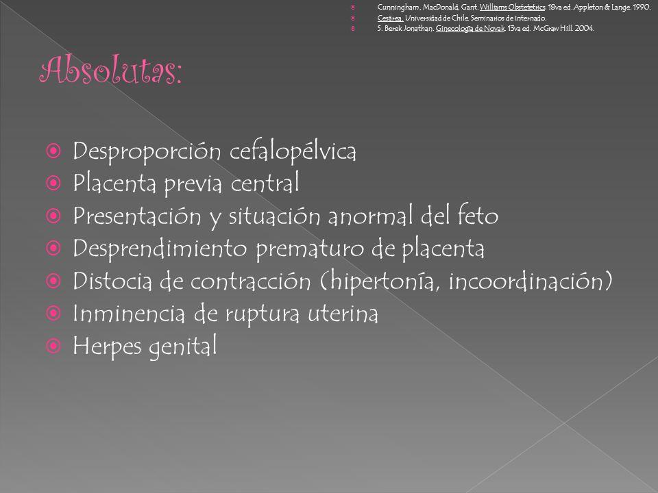 Desproporción cefalopélvica Placenta previa central Presentación y situación anormal del feto Desprendimiento prematuro de placenta Distocia de contra