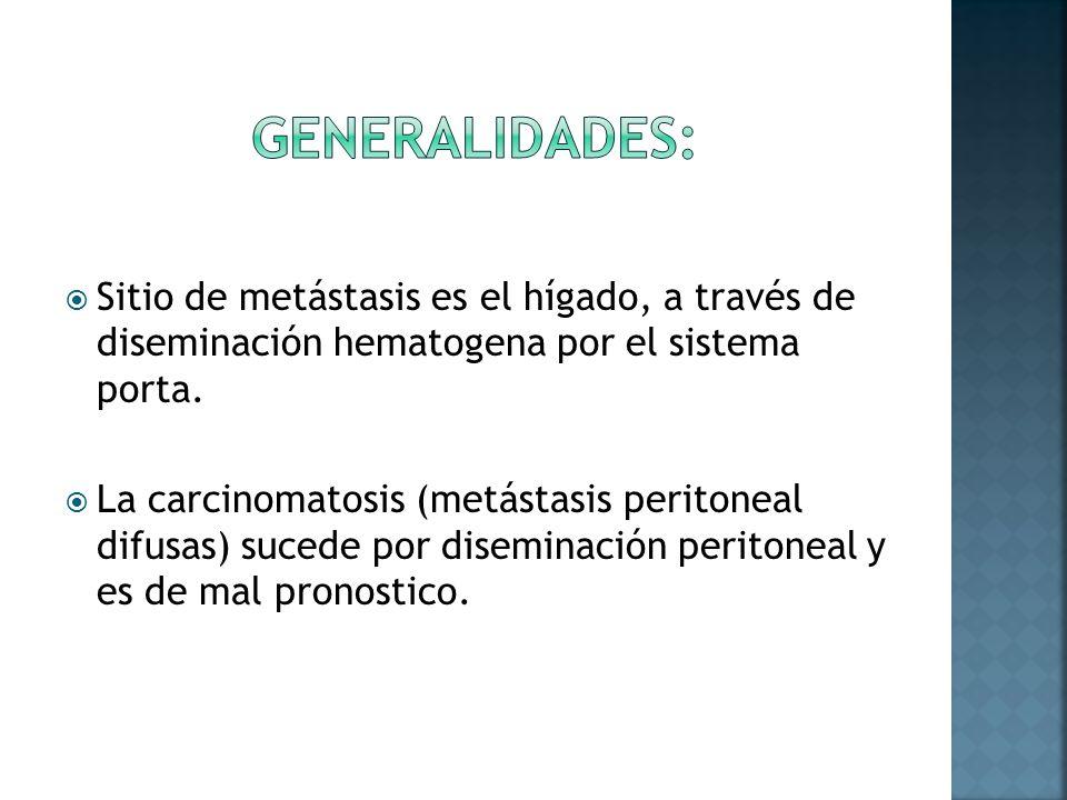 Sitio de metástasis es el hígado, a través de diseminación hematogena por el sistema porta. La carcinomatosis (metástasis peritoneal difusas) sucede p