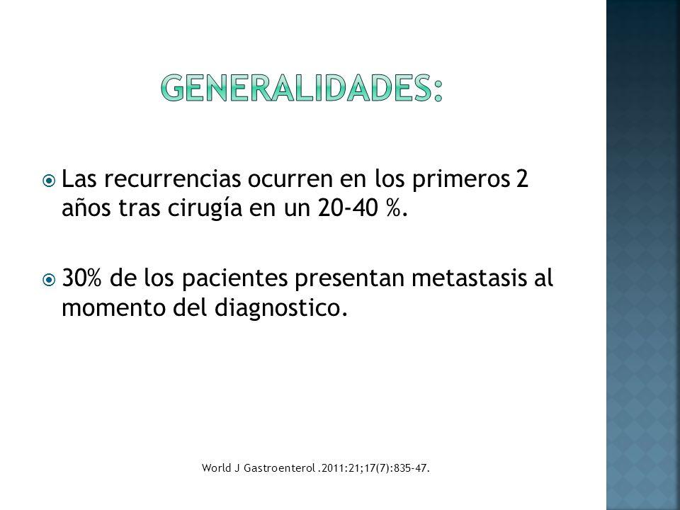 Las recurrencias ocurren en los primeros 2 años tras cirugía en un 20-40 %. 30% de los pacientes presentan metastasis al momento del diagnostico. Worl