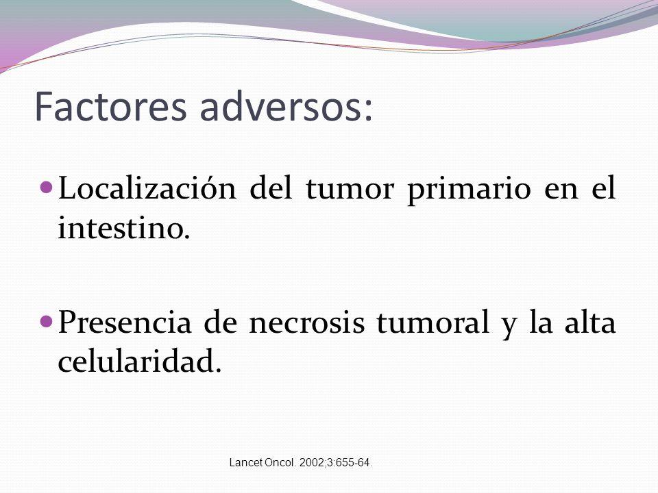 Factores adversos: Localización del tumor primario en el intestino. Presencia de necrosis tumoral y la alta celularidad. Lancet Oncol. 2002;3:655-64.