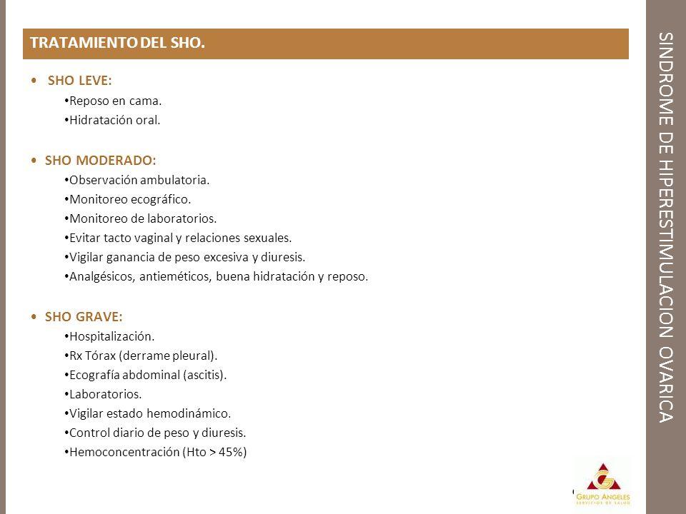 SINDROME DE HIPERESTIMULACION OVARICA TRATAMIENTO DEL SHO. SHO LEVE: Reposo en cama. Hidratación oral. SHO MODERADO: Observación ambulatoria. Monitore