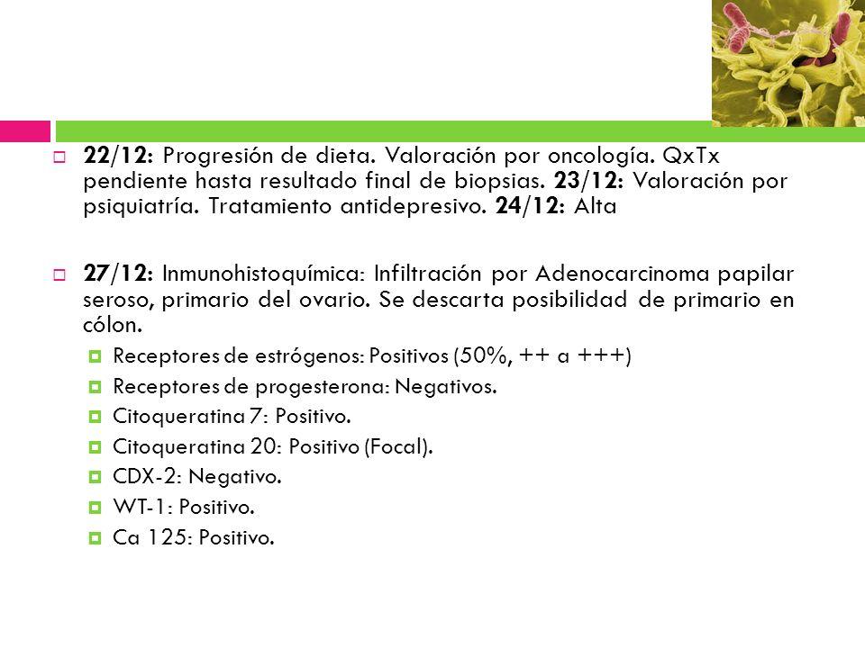 22/12: Progresión de dieta. Valoración por oncología. QxTx pendiente hasta resultado final de biopsias. 23/12: Valoración por psiquiatría. Tratamiento
