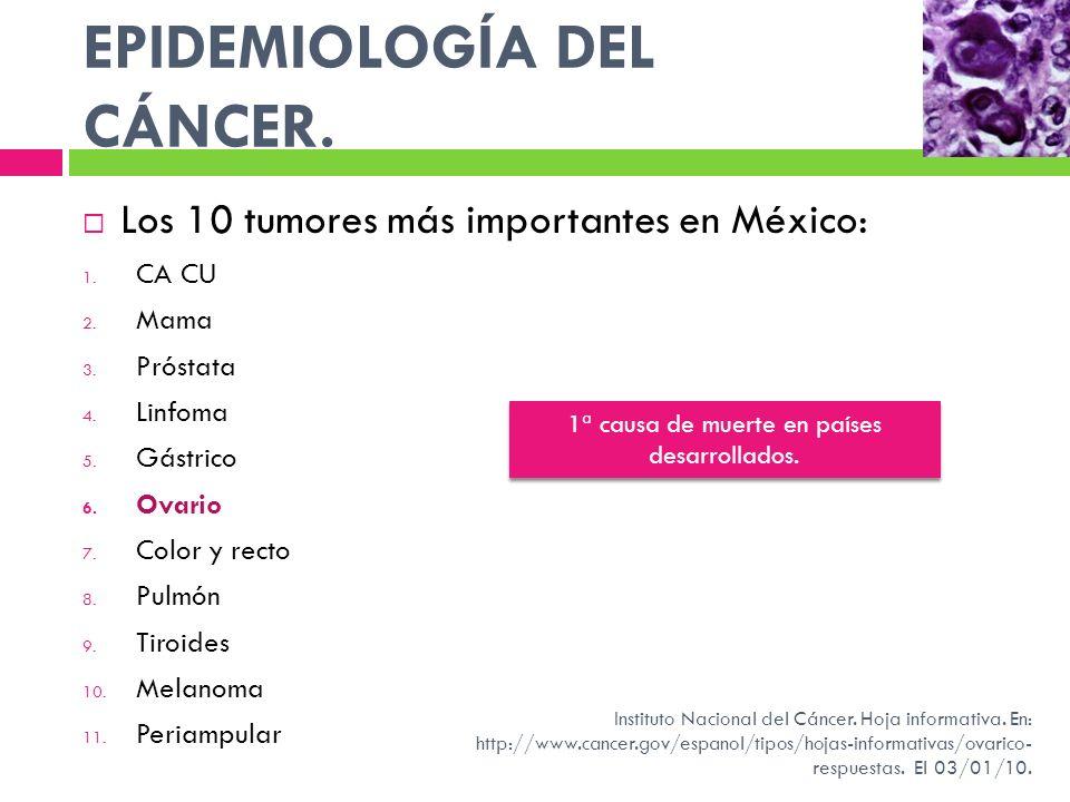 EPIDEMIOLOGÍA DEL CÁNCER. Los 10 tumores más importantes en México: 1. CA CU 2. Mama 3. Próstata 4. Linfoma 5. Gástrico 6. Ovario 7. Color y recto 8.