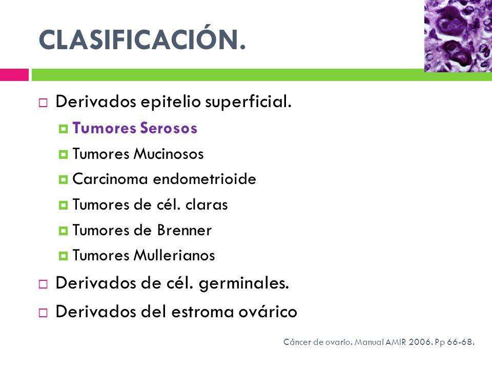 CLASIFICACIÓN. Derivados epitelio superficial. Tumores Serosos Tumores Mucinosos Carcinoma endometrioide Tumores de cél. claras Tumores de Brenner Tum