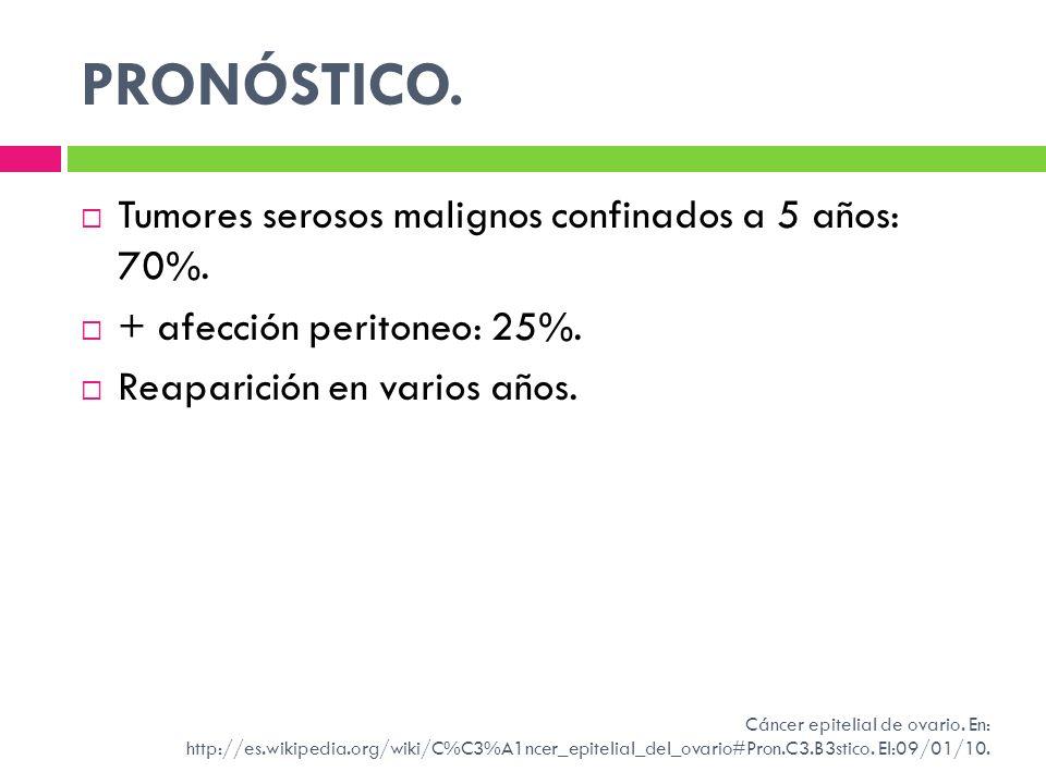 PRONÓSTICO. Tumores serosos malignos confinados a 5 años: 70%. + afección peritoneo: 25%. Reaparición en varios años. Cáncer epitelial de ovario. En: