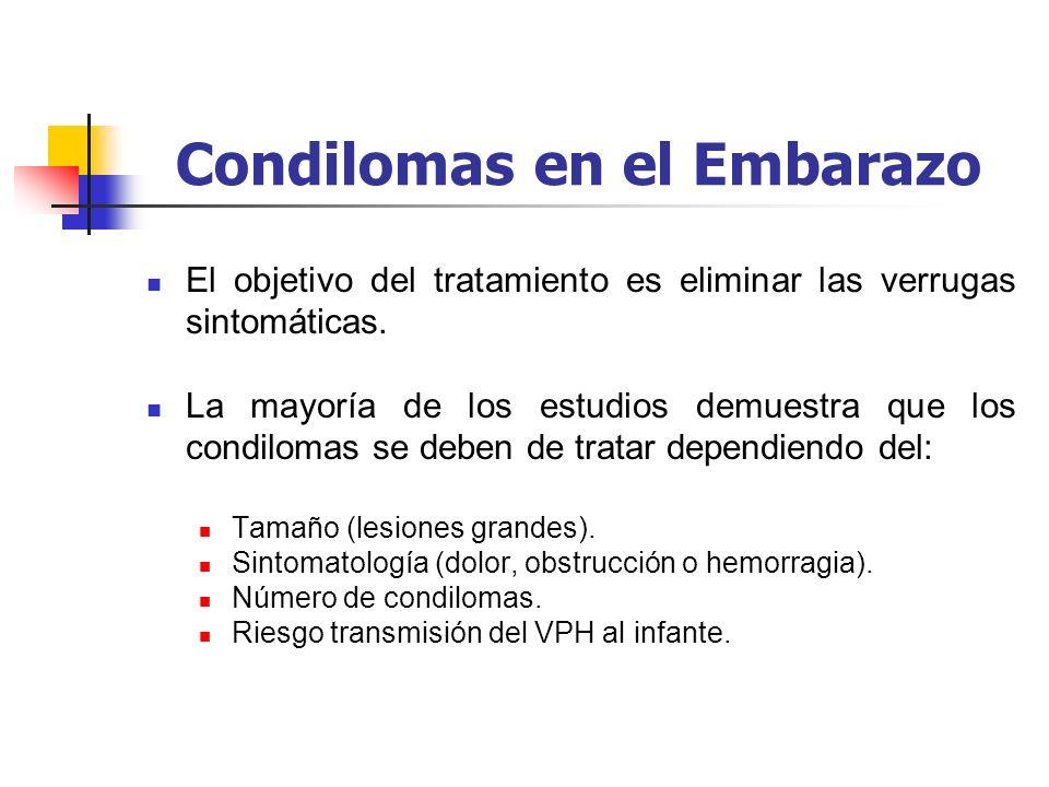 Condilomas en el Embarazo El objetivo del tratamiento es eliminar las verrugas sintomáticas. La mayoría de los estudios demuestra que los condilomas s