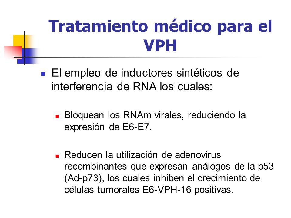 Tratamiento médico para el VPH El empleo de inductores sintéticos de interferencia de RNA los cuales: Bloquean los RNAm virales, reduciendo la expresi