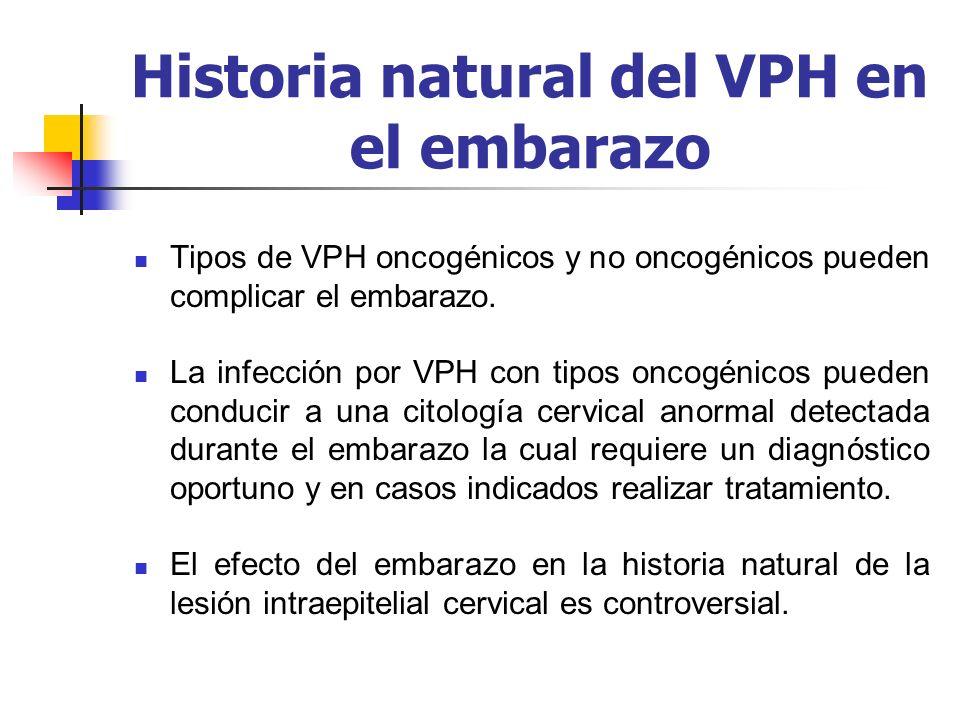 Historia natural del VPH en el embarazo Tipos de VPH oncogénicos y no oncogénicos pueden complicar el embarazo. La infección por VPH con tipos oncogén