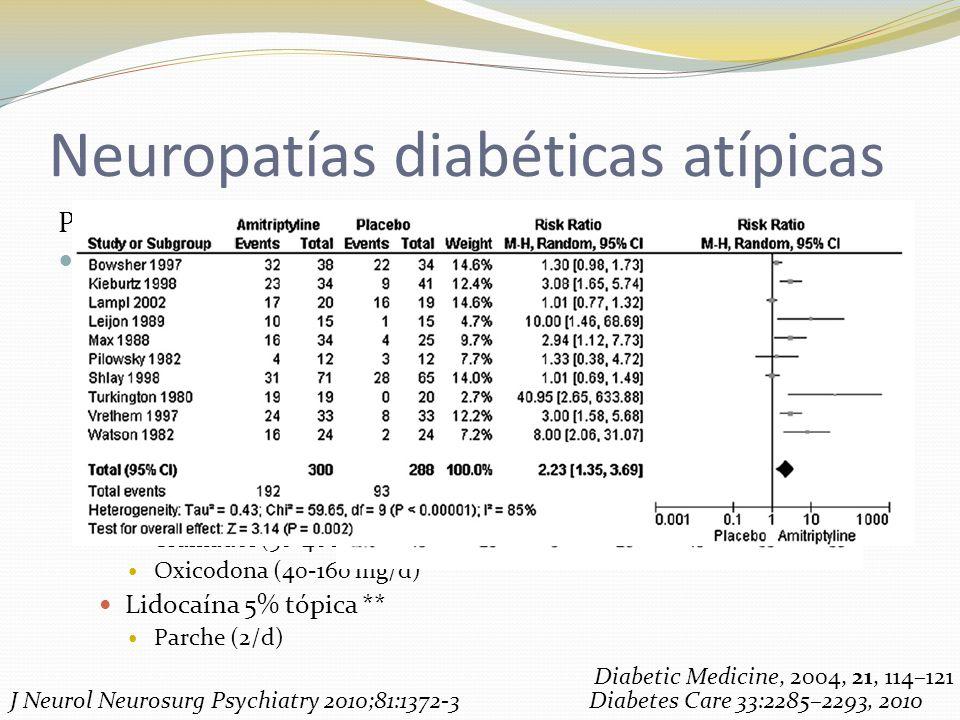 Neuropatías diabéticas atípicas PND dolorosa Tratamiento Sintomático Antidepresivos tricíclicos Amitriptilina (10-150 mg/d) Gabapentina (900-3600 mg/d