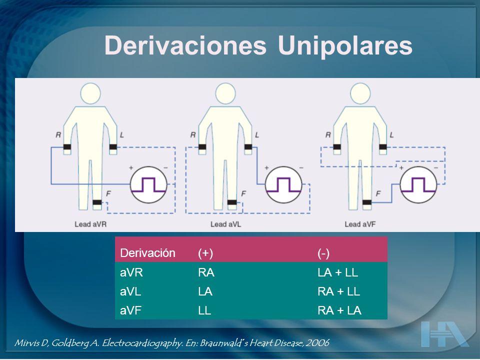 Derivaciones Unipolares Derivación(+)(-) aVRRALA + LL aVLLARA + LL aVFLLRA + LA Mirvis D, Goldberg A. Electrocardiography. En: Braunwald´s Heart Disea