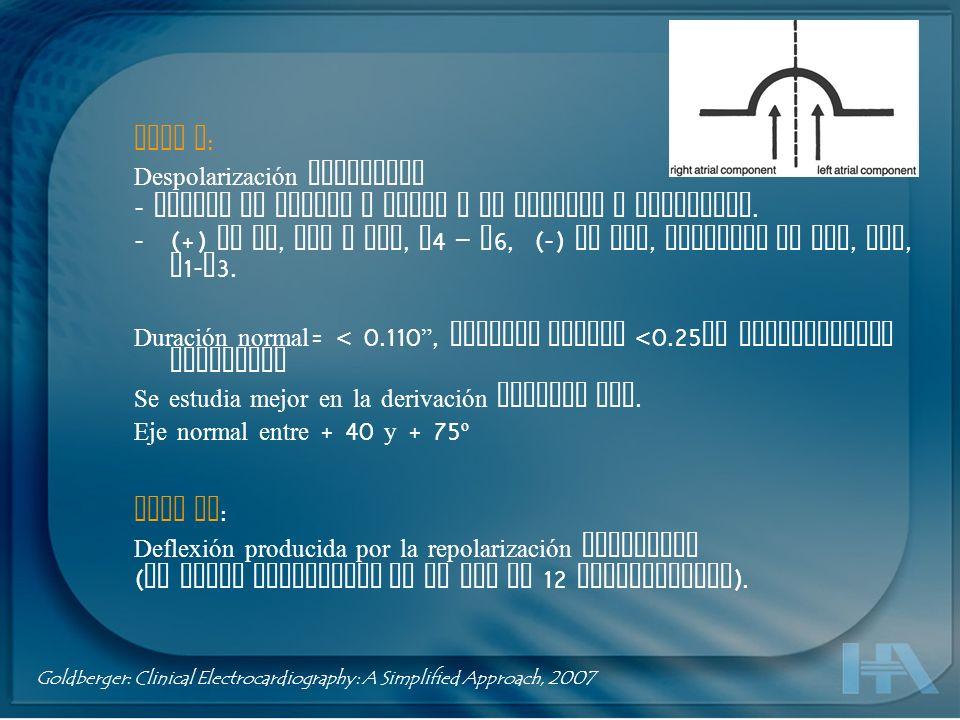 Onda P : Despolarización auricular - Ocurre de arriba a abajo y de derecha a izquierda. -(+) en DI, DII y aVF, V 4 – V 6, (-) en aVR, variable en DII,