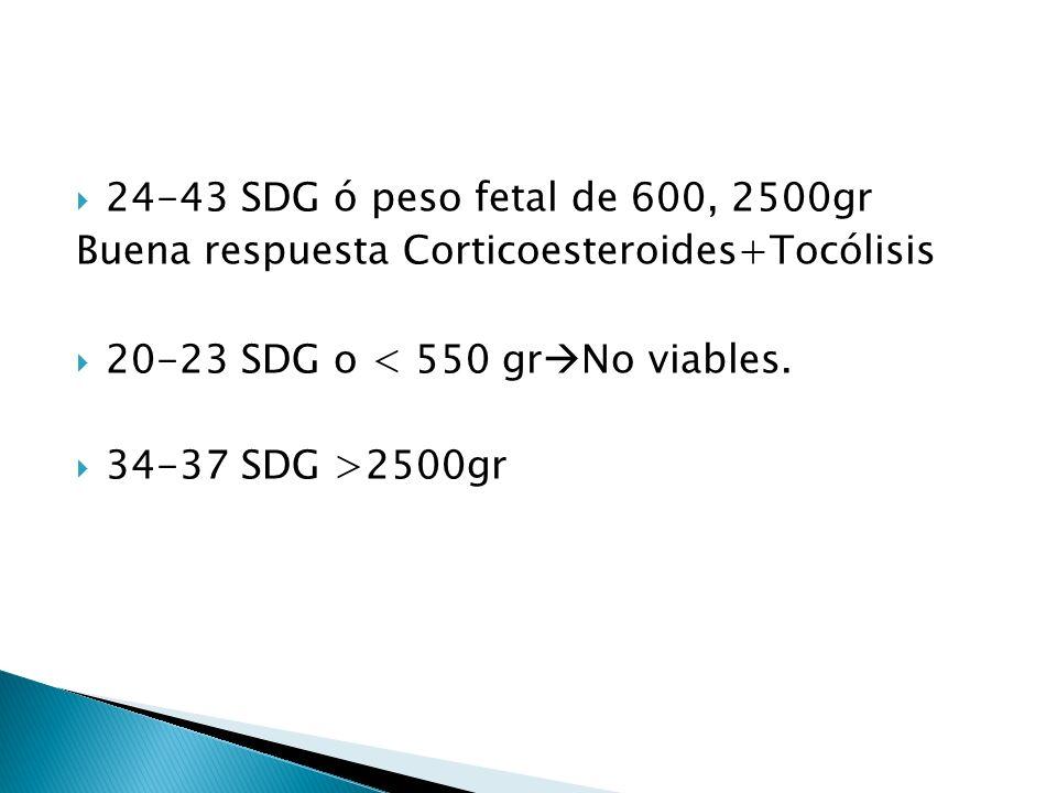 24-43 SDG ó peso fetal de 600, 2500gr Buena respuesta Corticoesteroides+Tocólisis 20-23 SDG o < 550 gr No viables.