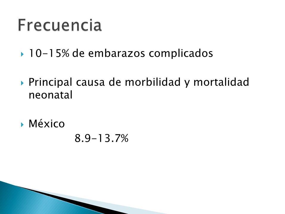 10-15% de embarazos complicados Principal causa de morbilidad y mortalidad neonatal México 8.9-13.7%