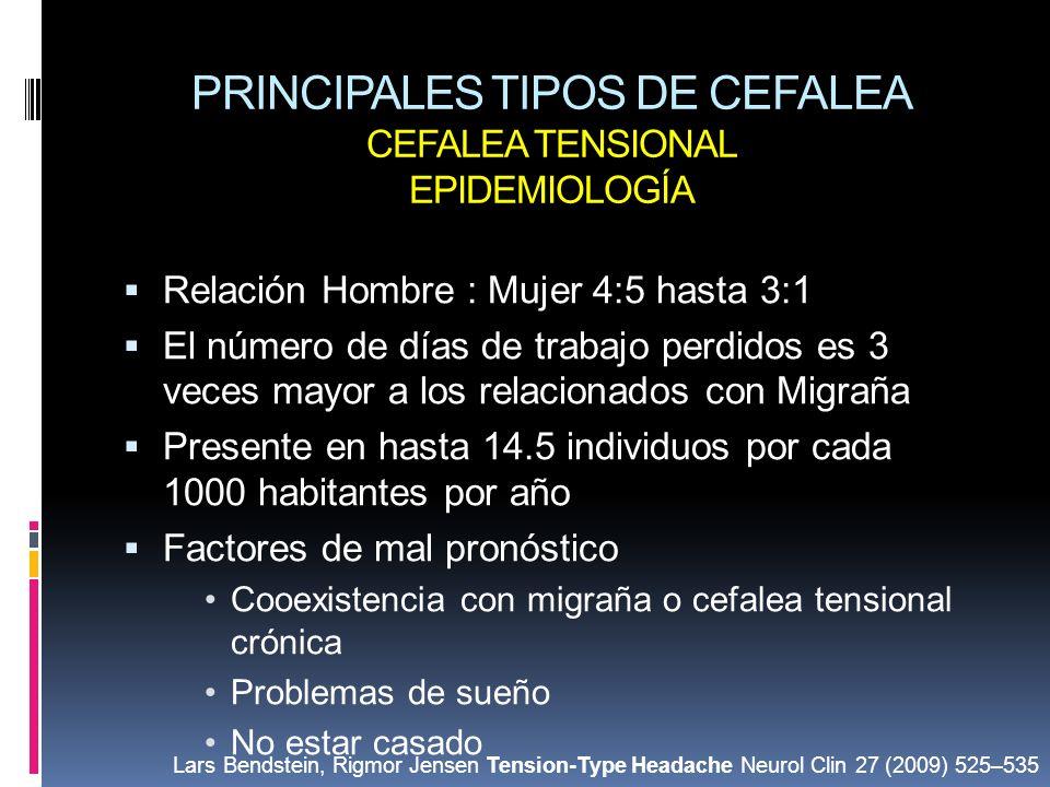PRINCIPALES TIPOS DE CEFALEA CEFALEA TENSIONAL EPIDEMIOLOGÍA Relación Hombre : Mujer 4:5 hasta 3:1 El número de días de trabajo perdidos es 3 veces ma