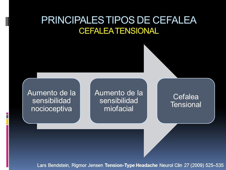 PRINCIPALES TIPOS DE CEFALEA CEFALEA TENSIONAL Aumento de la sensibilidad nocioceptiva Aumento de la sensibilidad miofacial Cefalea Tensional Lars Ben