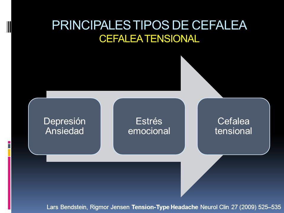 PRINCIPALES TIPOS DE CEFALEA CEFALEA TENSIONAL Depresión Ansiedad Estrés emocional Cefalea tensional Lars Bendstein, Rigmor Jensen Tension-Type Headac