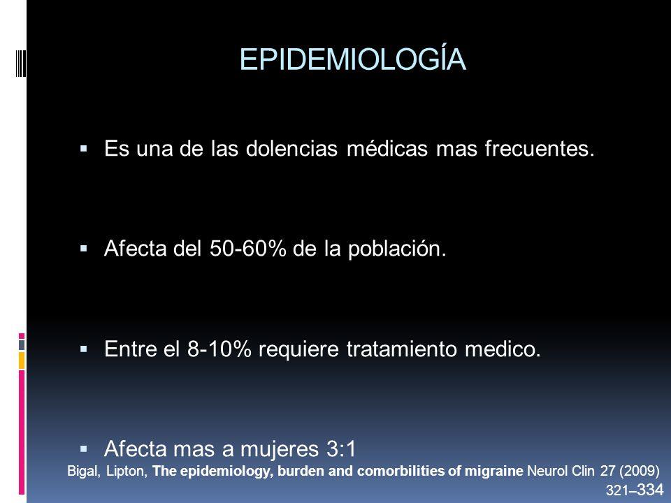 EPIDEMIOLOGÍA Es una de las dolencias médicas mas frecuentes. Afecta del 50-60% de la población. Entre el 8-10% requiere tratamiento medico. Afecta ma